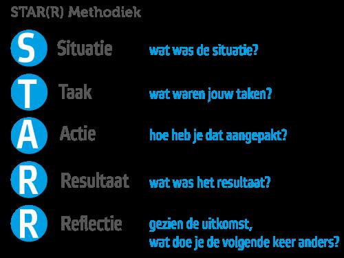 STARR-Methodiek